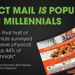 Direct Mail Is More Relevant Than Ever