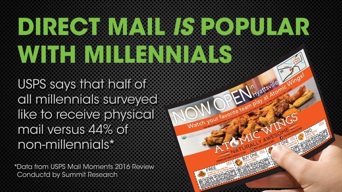 Millennials enjoy direct mail